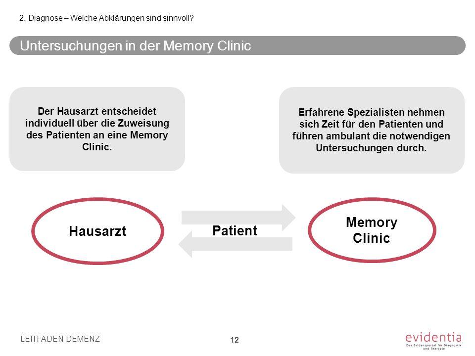 Untersuchungen in der Memory Clinic