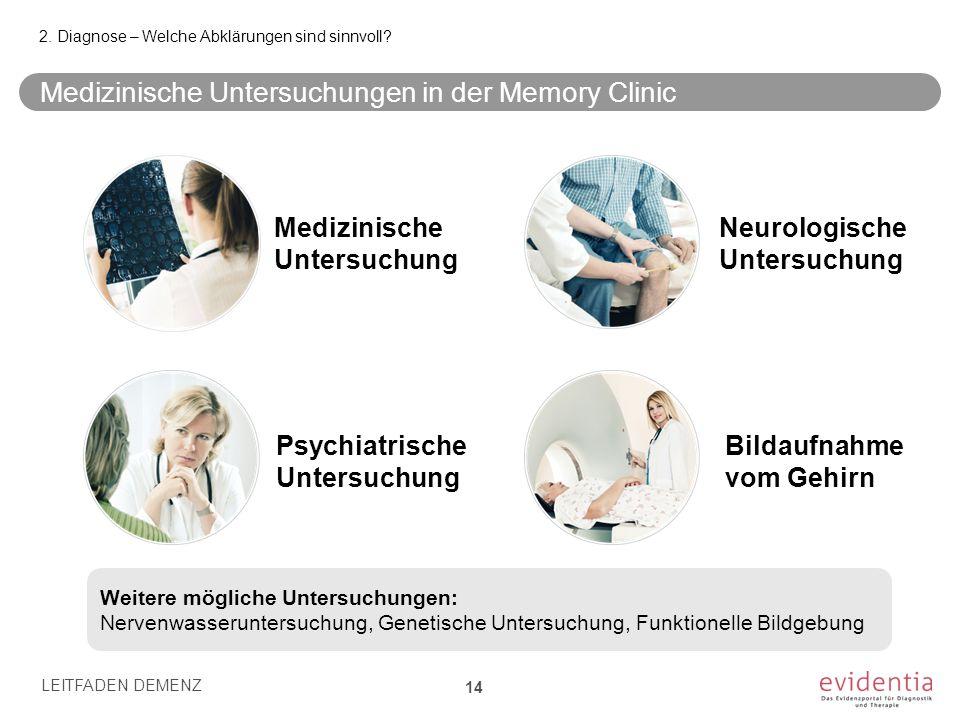 Medizinische Untersuchungen in der Memory Clinic