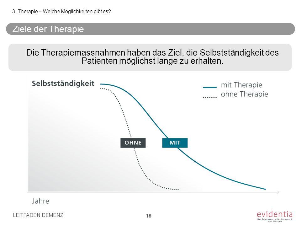 3. Therapie – Welche Möglichkeiten gibt es