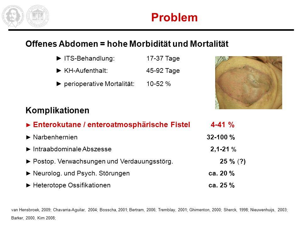 Problem Offenes Abdomen = hohe Morbidität und Mortalität