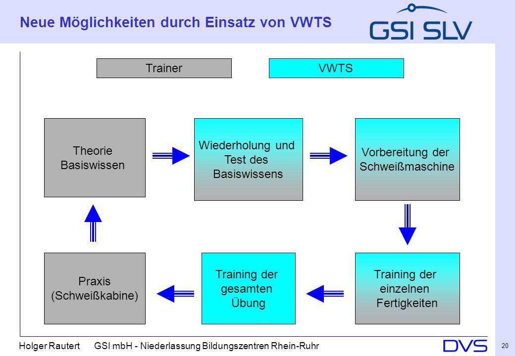 Neue Möglichkeiten durch Einsatz von VWTS