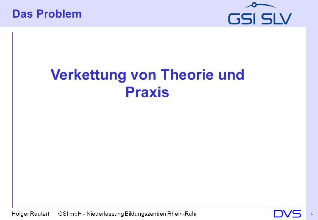 Verkettung von Theorie und Praxis