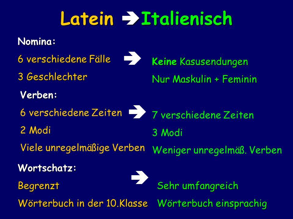 Latein Italienisch    Nomina: 6 verschiedene Fälle 3 Geschlechter
