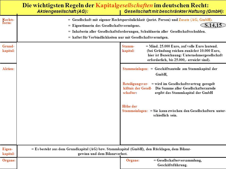 Aktiengesellschaft (AG): Gesellschaft mit beschränkter Haftung (GmbH):