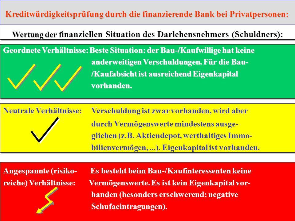 Wertung der finanziellen Situation des Darlehensnehmers (Schuldners):