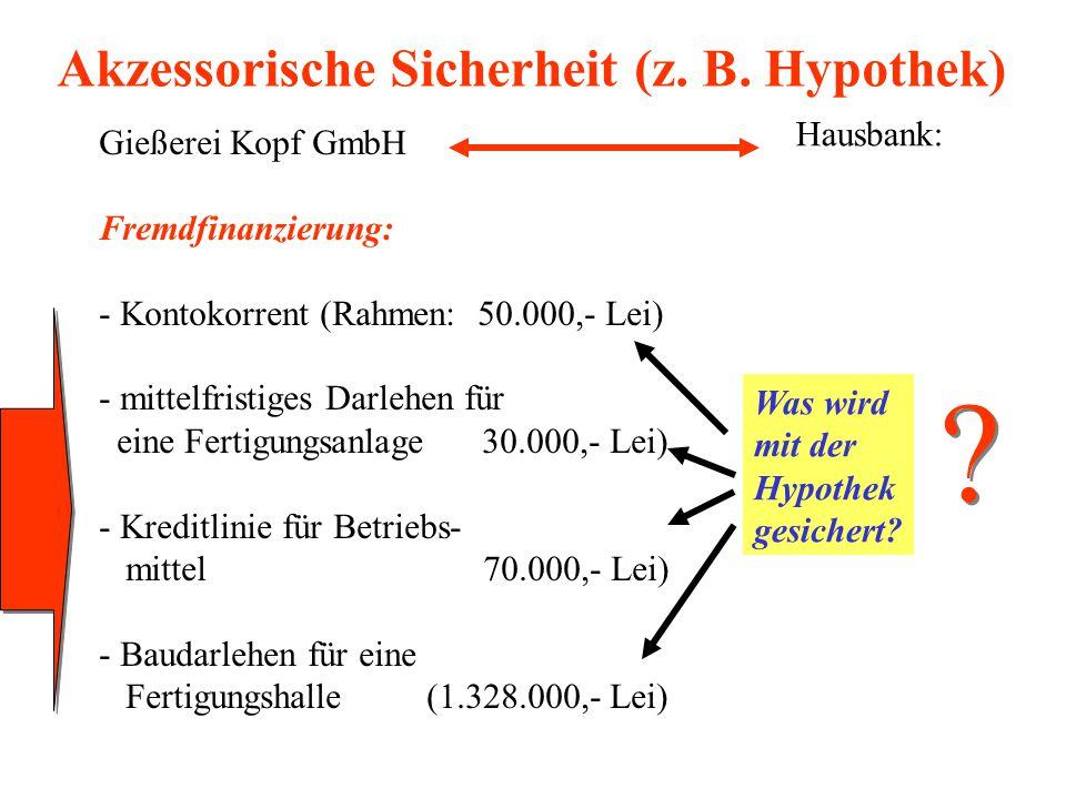 Akzessorische Sicherheit (z. B. Hypothek) Hausbank: