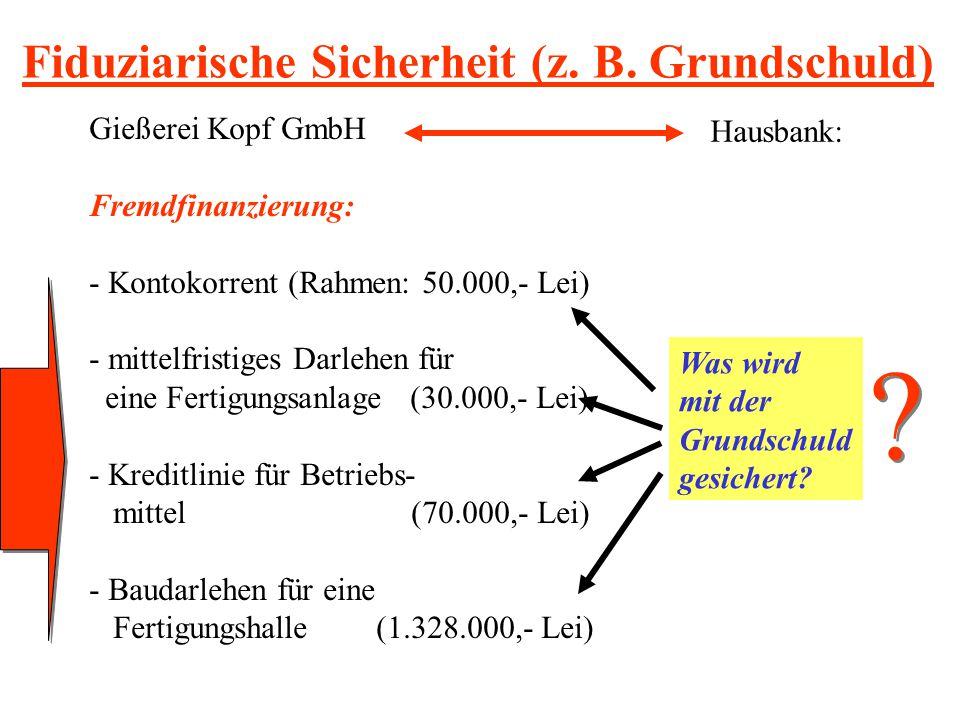 Fiduziarische Sicherheit (z. B. Grundschuld) Gießerei Kopf GmbH