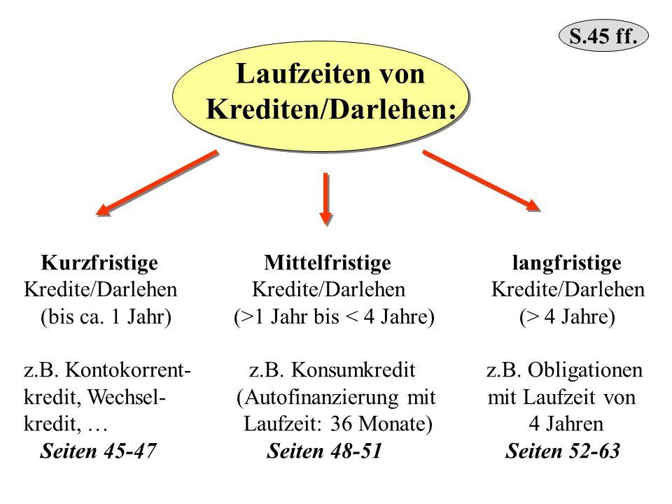 Laufzeiten von Krediten/Darlehen: S.45 ff.