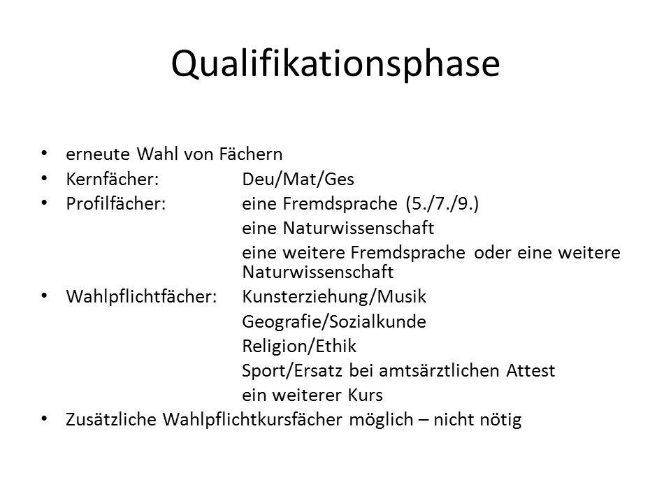 Qualifikationsphase erneute Wahl von Fächern Kernfächer: Deu/Mat/Ges