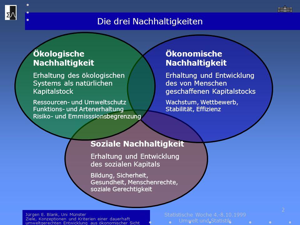 Die drei Nachhaltigkeiten