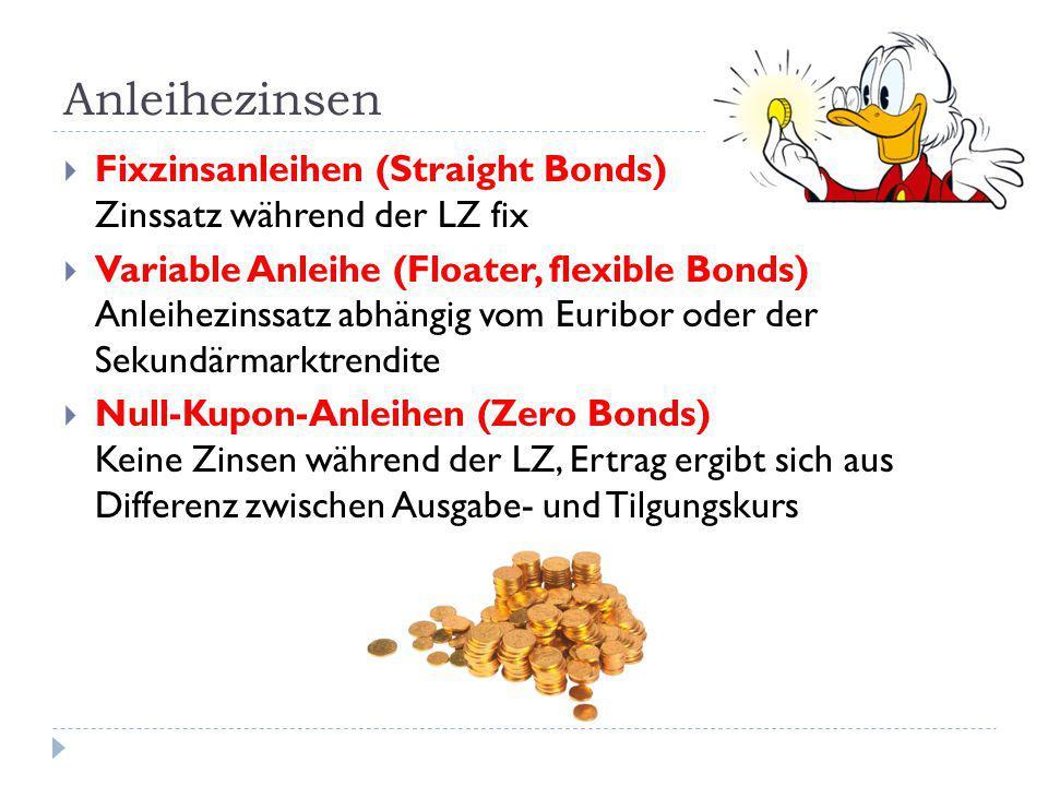 Anleihezinsen Fixzinsanleihen (Straight Bonds) Zinssatz während der LZ fix.
