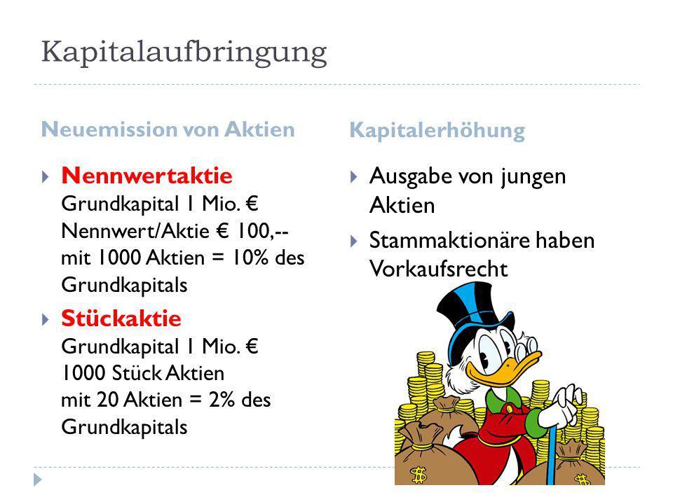 Kapitalaufbringung Neuemission von Aktien. Kapitalerhöhung.