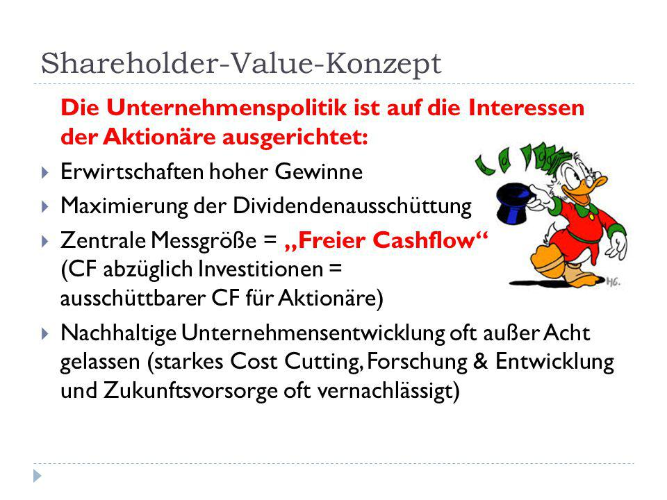 Shareholder-Value-Konzept
