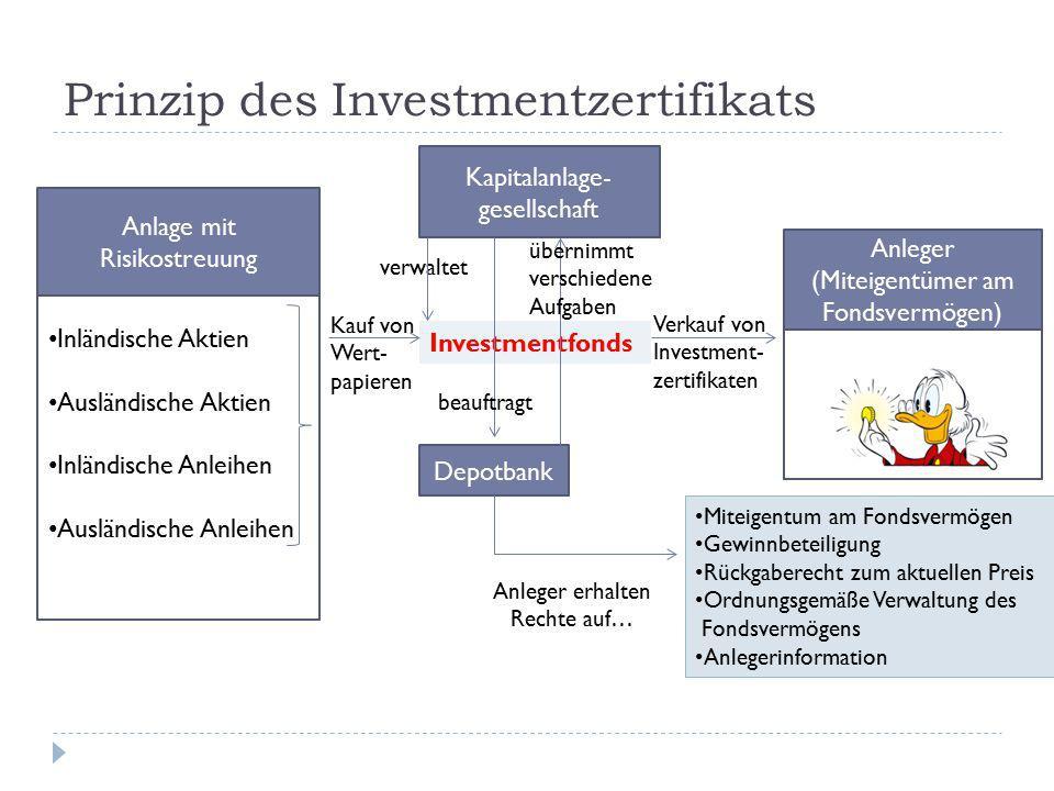 Prinzip des Investmentzertifikats