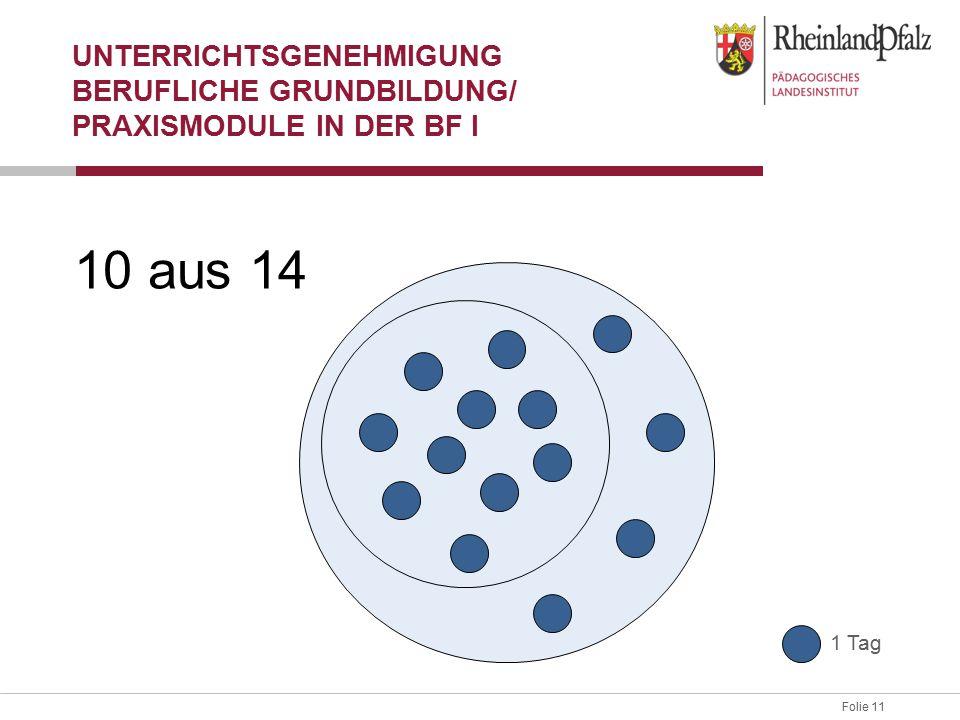 Unterrichtsgenehmigung Berufliche Grundbildung/ Praxismodule in der BF I