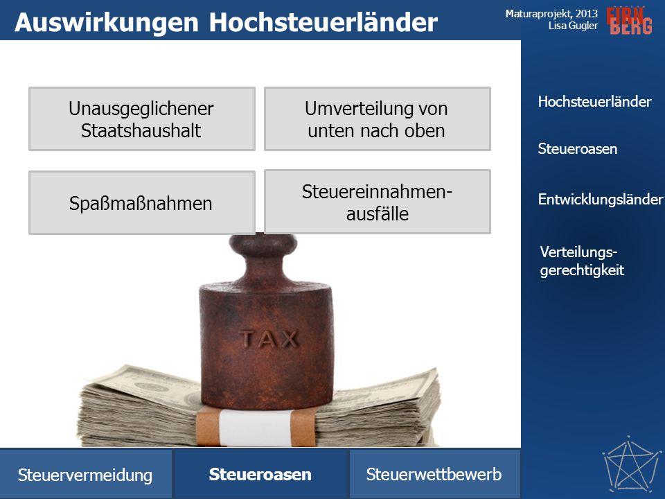 Auswirkungen Hochsteuerländer