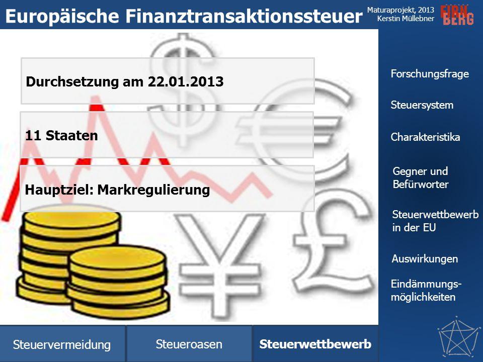 Europäische Finanztransaktionssteuer