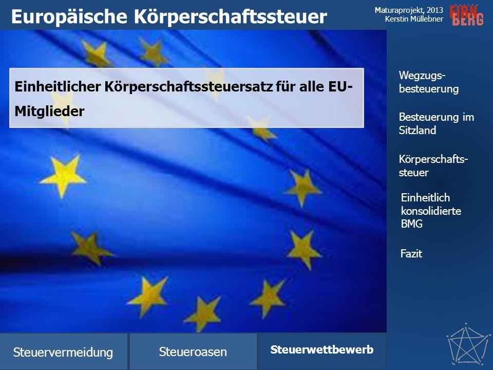 Europäische Körperschaftssteuer
