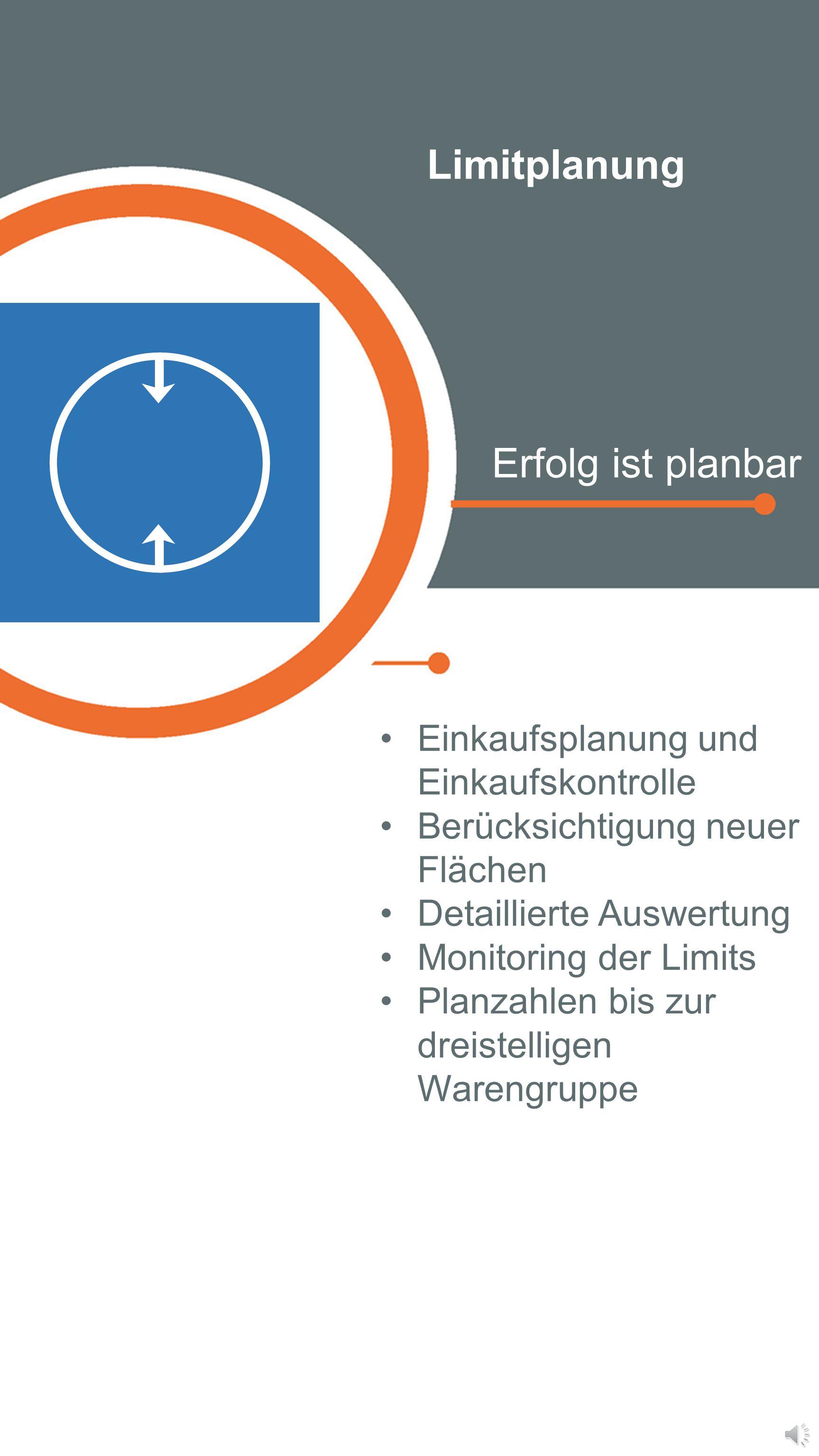 Limitplanung Erfolg ist planbar Einkaufsplanung und Einkaufskontrolle