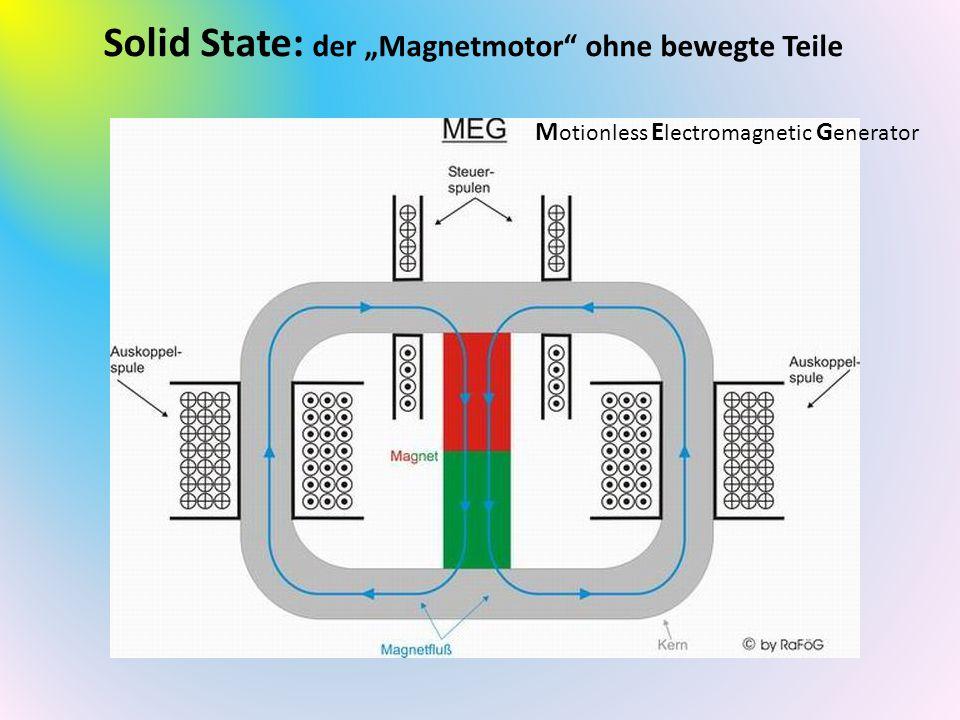 "Solid State: der ""Magnetmotor ohne bewegte Teile"