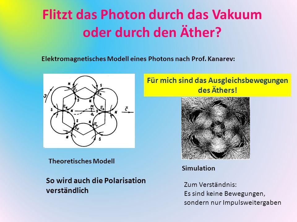 Flitzt das Photon durch das Vakuum oder durch den Äther