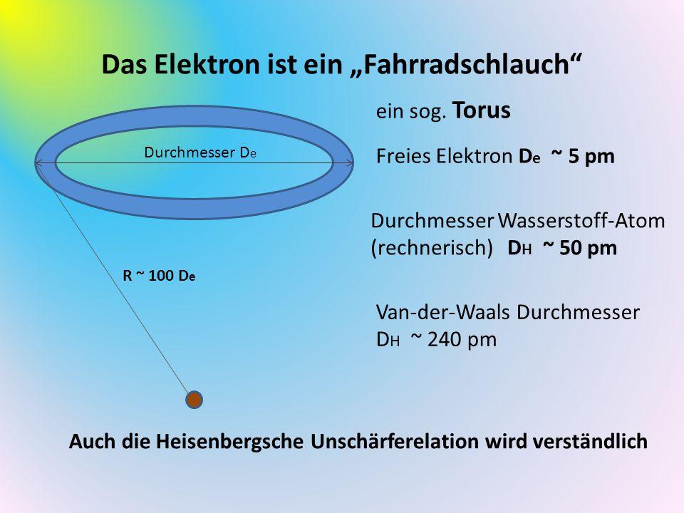 """Das Elektron ist ein """"Fahrradschlauch"""