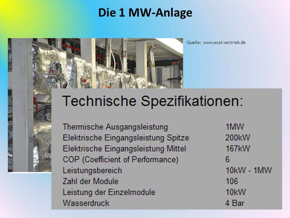 Die 1 MW-Anlage Quelle: www.ecat-vertrieb.de Prinzipdarstellung