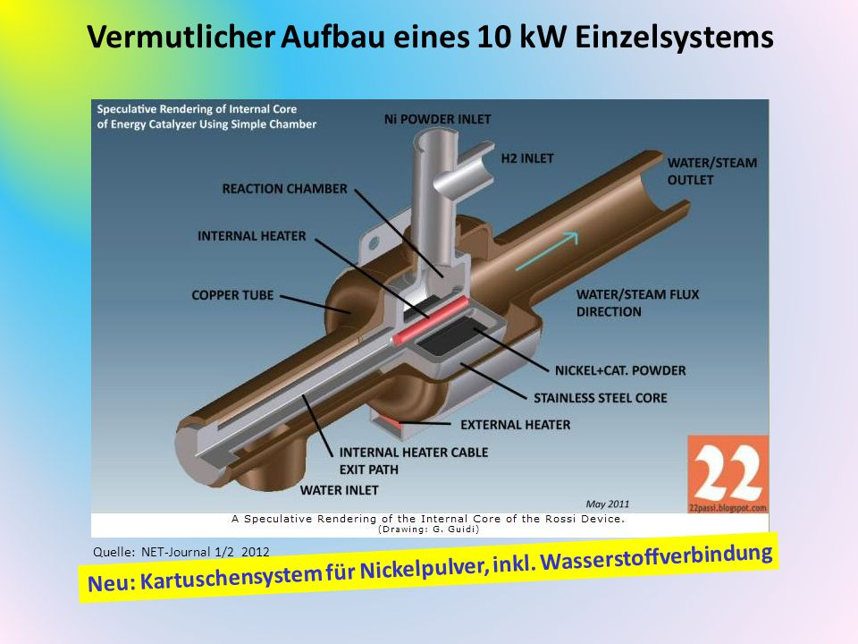 Vermutlicher Aufbau eines 10 kW Einzelsystems