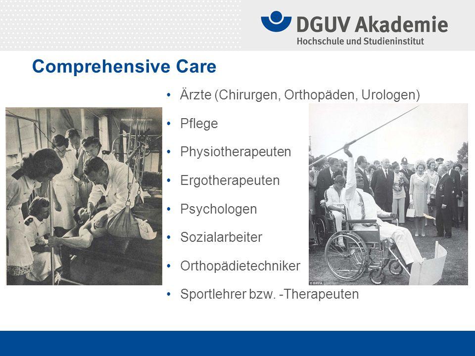 Comprehensive Care Ärzte (Chirurgen, Orthopäden, Urologen) Pflege