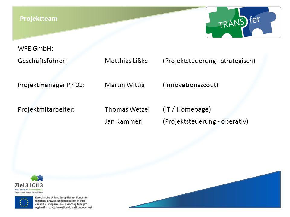 Projektteam WFE GmbH: Geschäftsführer: Matthias Lißke (Projektsteuerung - strategisch) Projektmanager PP 02: Martin Wittig (Innovationsscout)