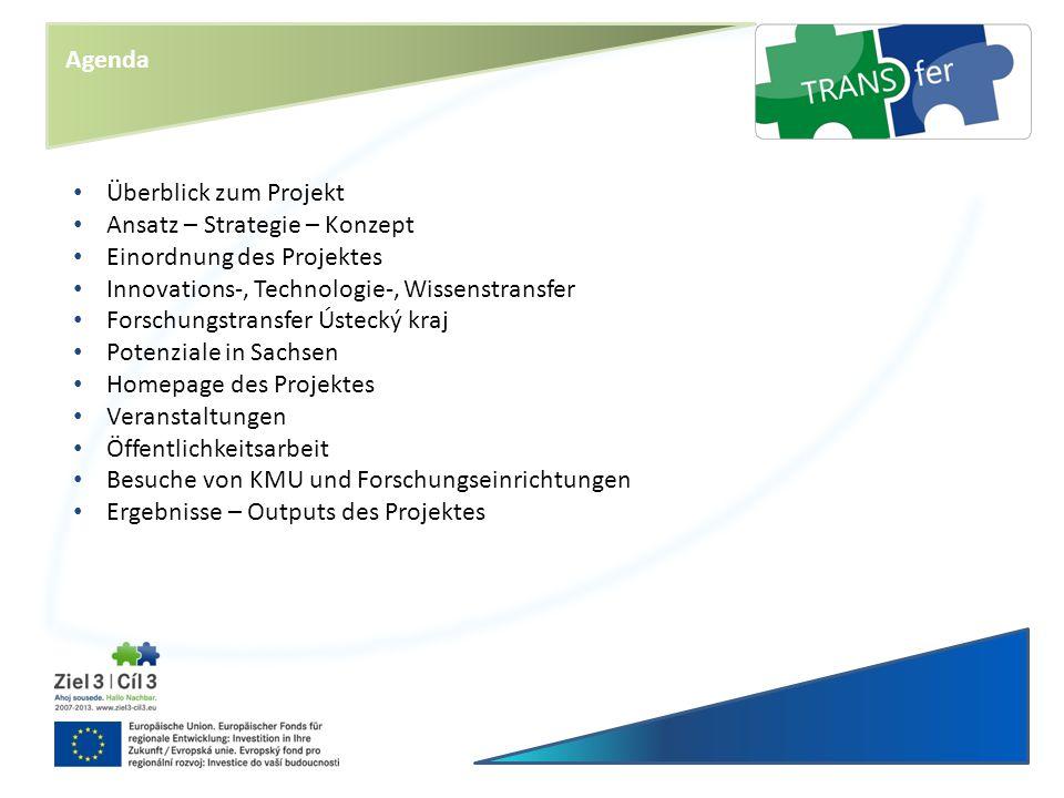 Agenda Überblick zum Projekt. Ansatz – Strategie – Konzept. Einordnung des Projektes. Innovations-, Technologie-, Wissenstransfer.