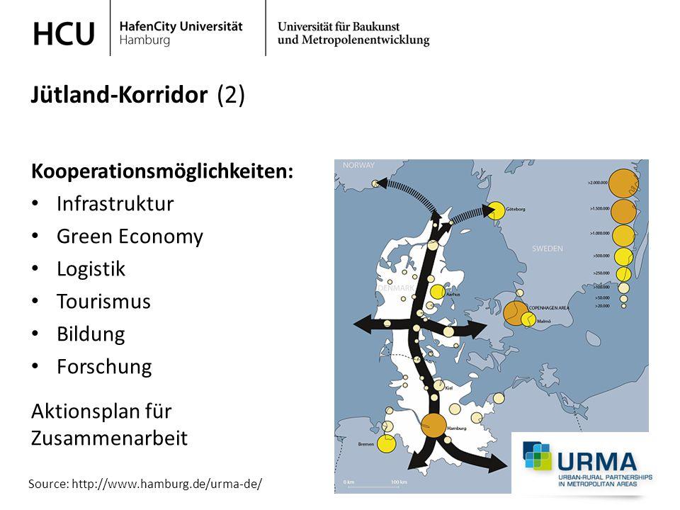 Jütland-Korridor (2) Kooperationsmöglichkeiten: Infrastruktur