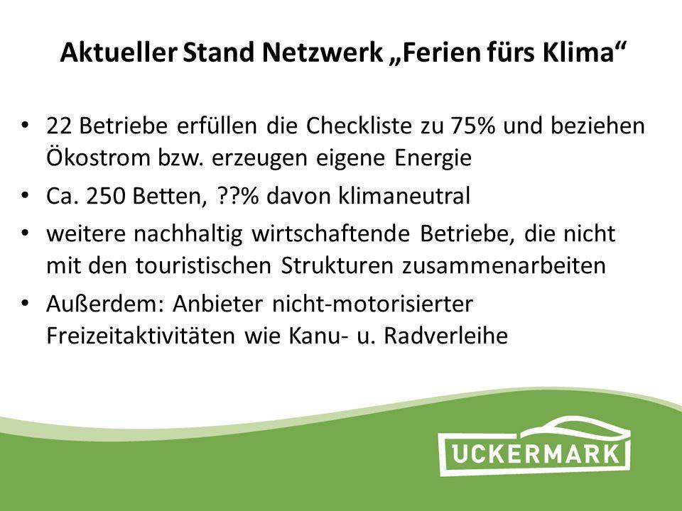 """Aktueller Stand Netzwerk """"Ferien fürs Klima"""