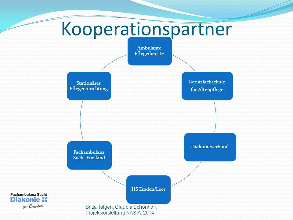 Kooperationspartner Ambulante Pflegedienste