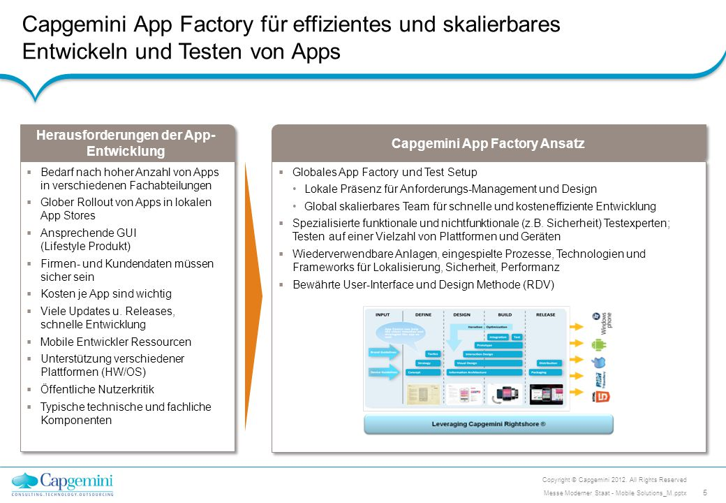 Herausforderungen der App-Entwicklung Capgemini App Factory Ansatz