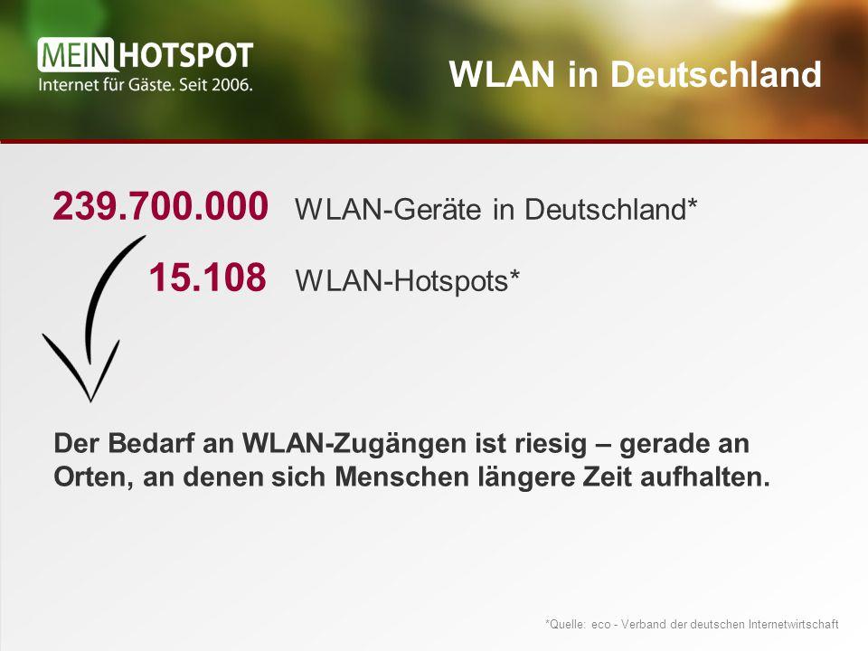 239.700.000 WLAN-Geräte in Deutschland*