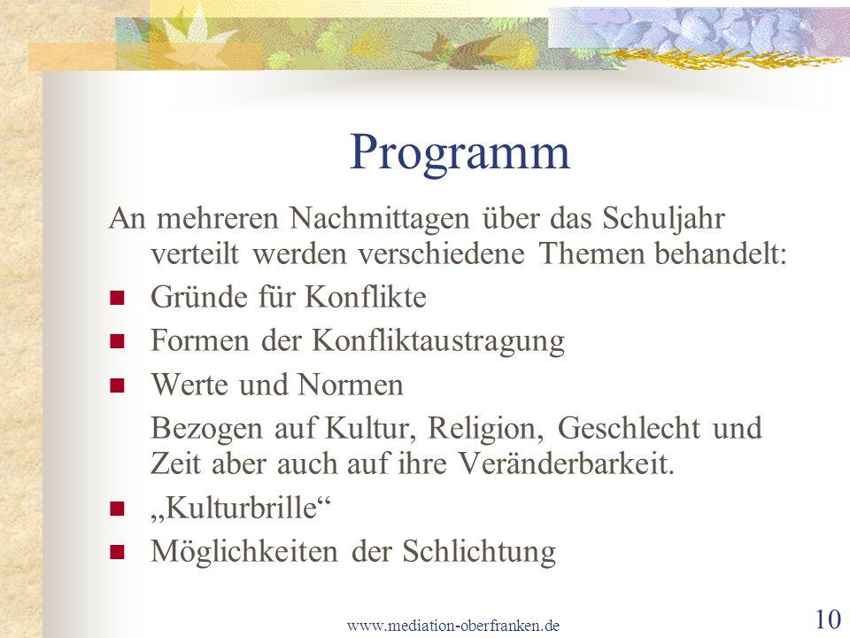 Programm An mehreren Nachmittagen über das Schuljahr verteilt werden verschiedene Themen behandelt: