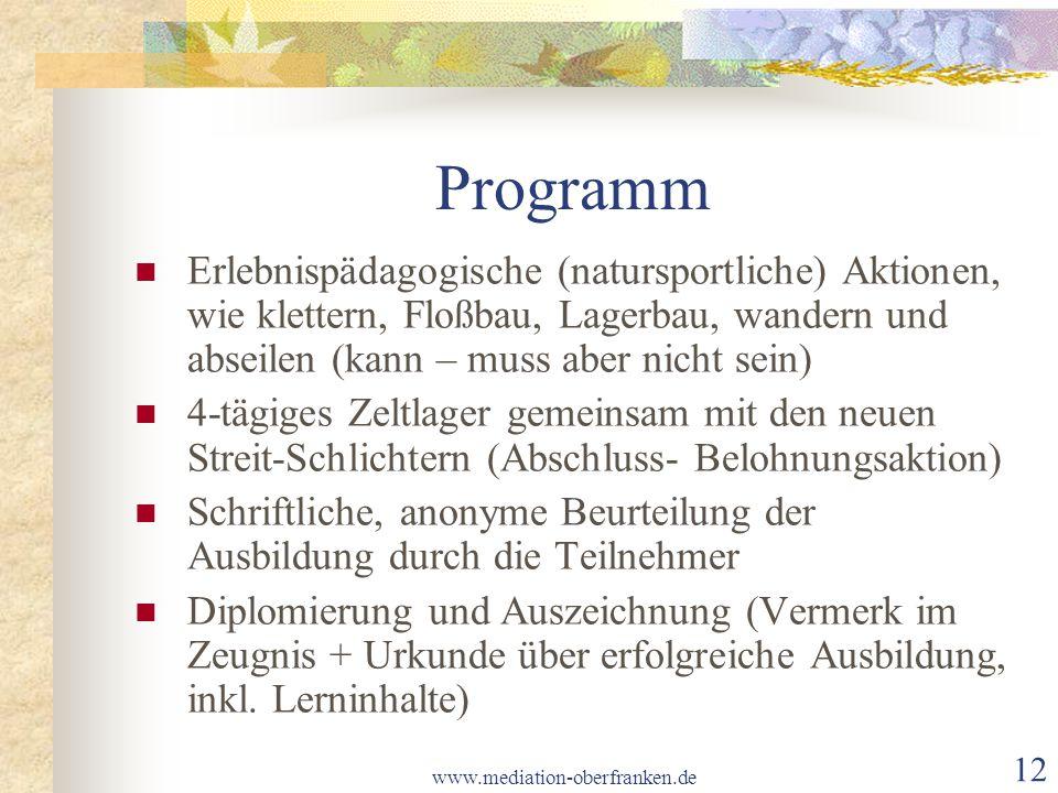 Programm Erlebnispädagogische (natursportliche) Aktionen, wie klettern, Floßbau, Lagerbau, wandern und abseilen (kann – muss aber nicht sein)