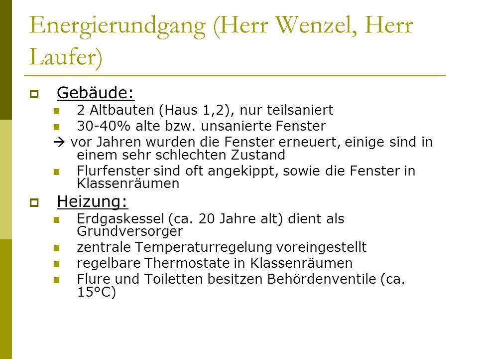 Energierundgang (Herr Wenzel, Herr Laufer)