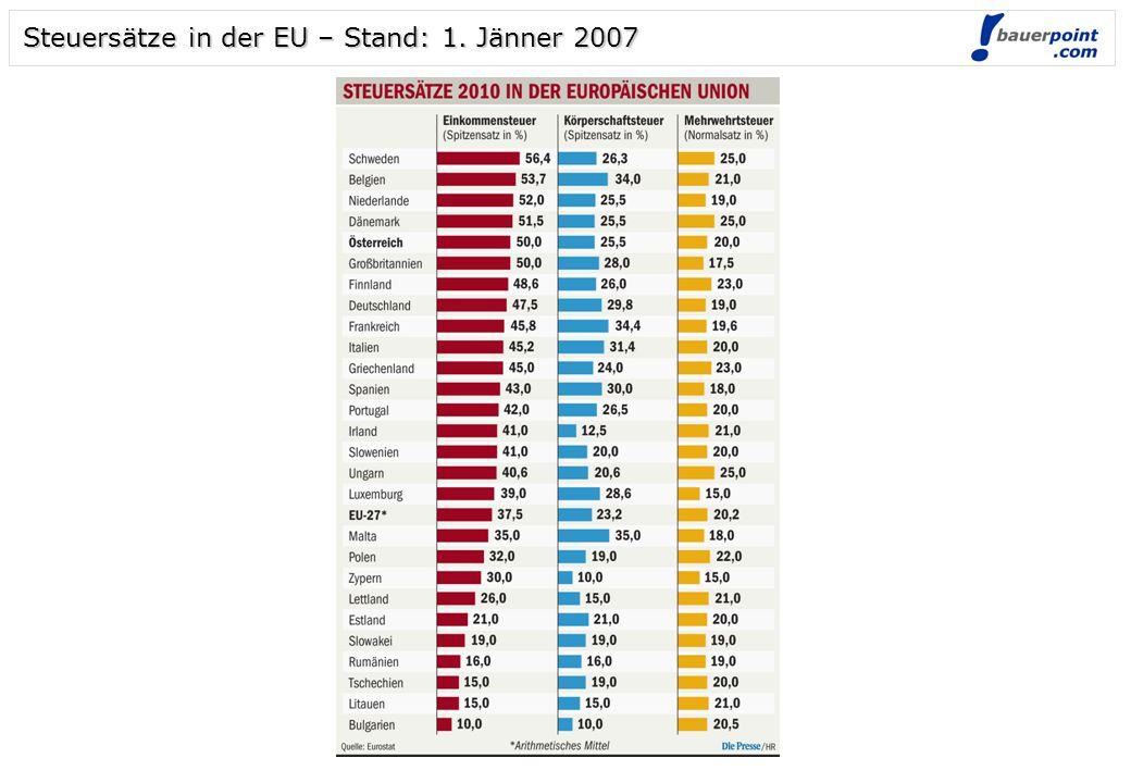 Steuersätze in der EU – Stand: 1. Jänner 2007