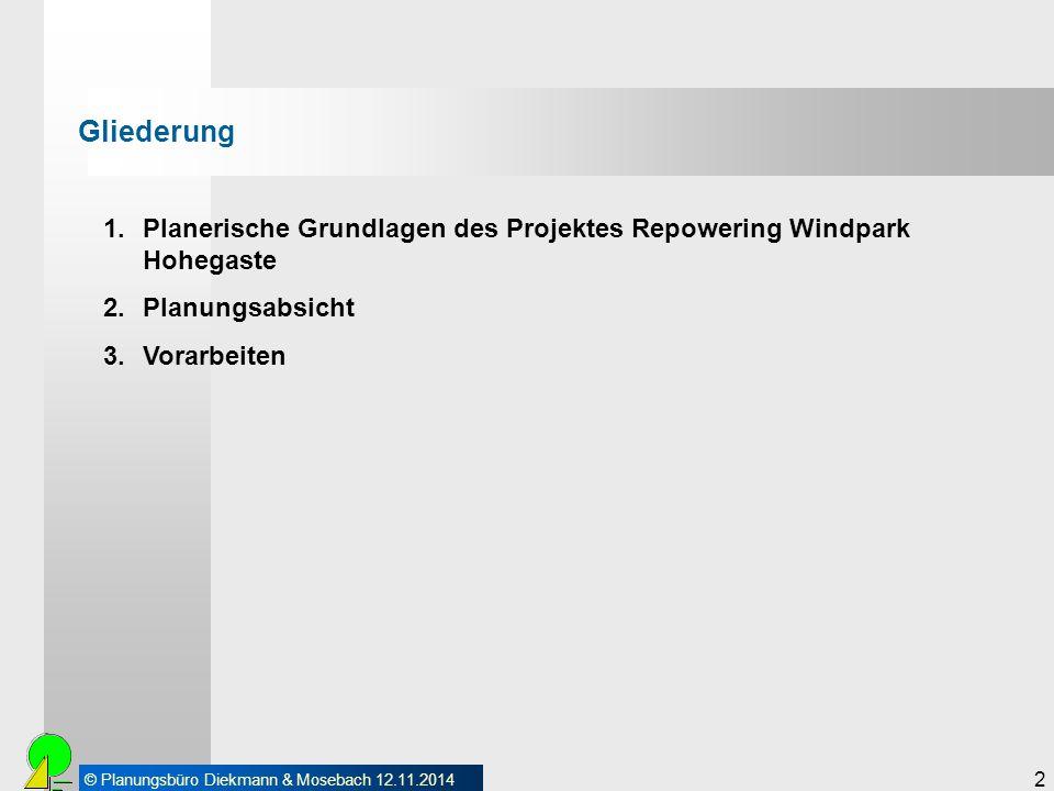 Gliederung Planerische Grundlagen des Projektes Repowering Windpark Hohegaste.