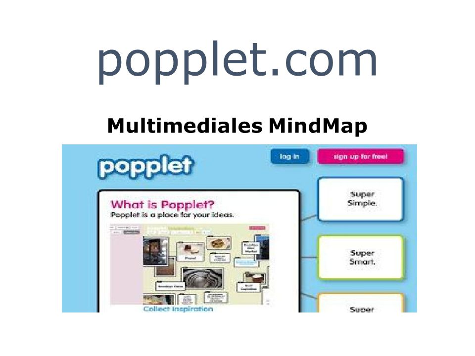 popplet.com Multimediales MindMap