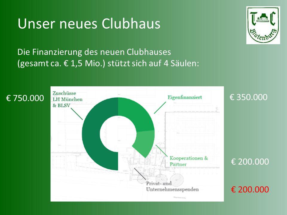 Unser neues Clubhaus Die Finanzierung des neuen Clubhauses (gesamt ca. € 1,5 Mio.) stützt sich auf 4 Säulen: