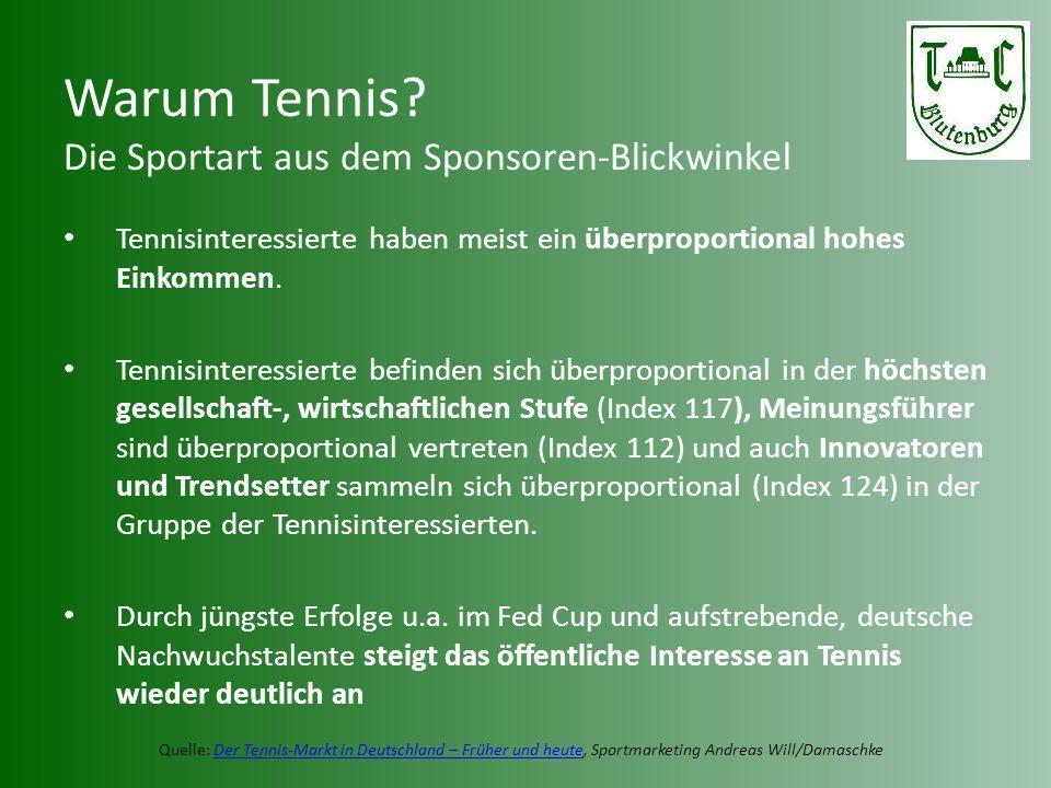 Warum Tennis Die Sportart aus dem Sponsoren-Blickwinkel