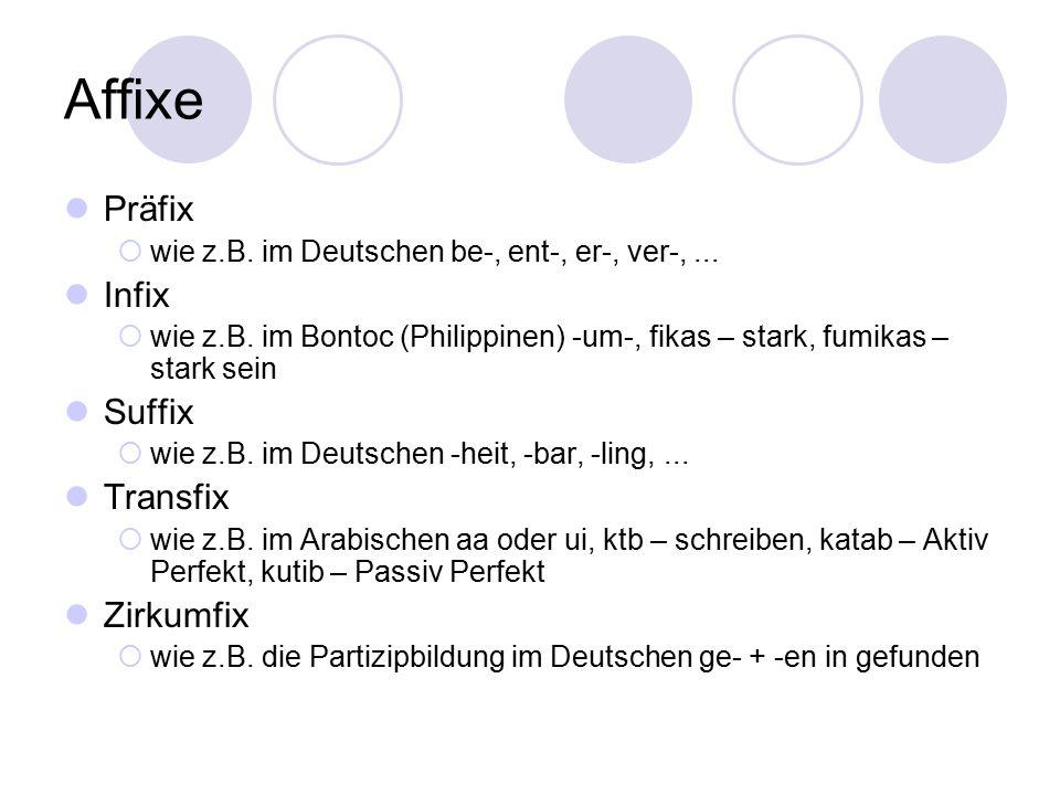 Affixe Präfix Infix Suffix Transfix Zirkumfix