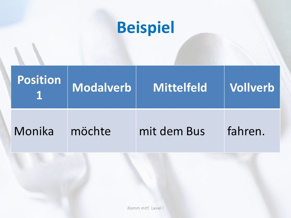 Beispiel Position 1 Modalverb Mittelfeld Vollverb Monika möchte