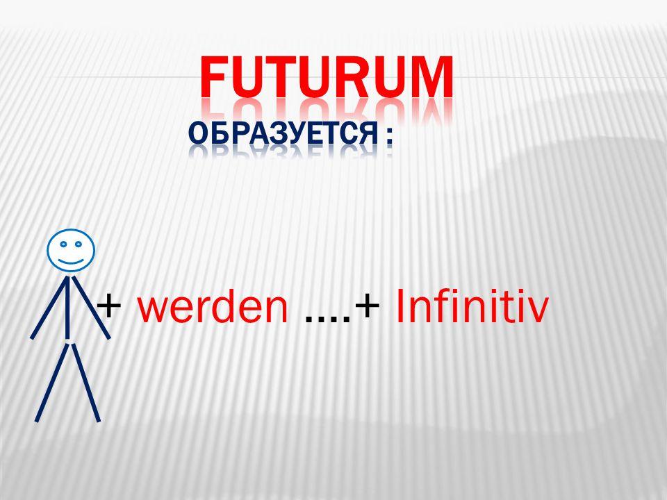 Futurum образуется : + werden ….+ Infinitiv