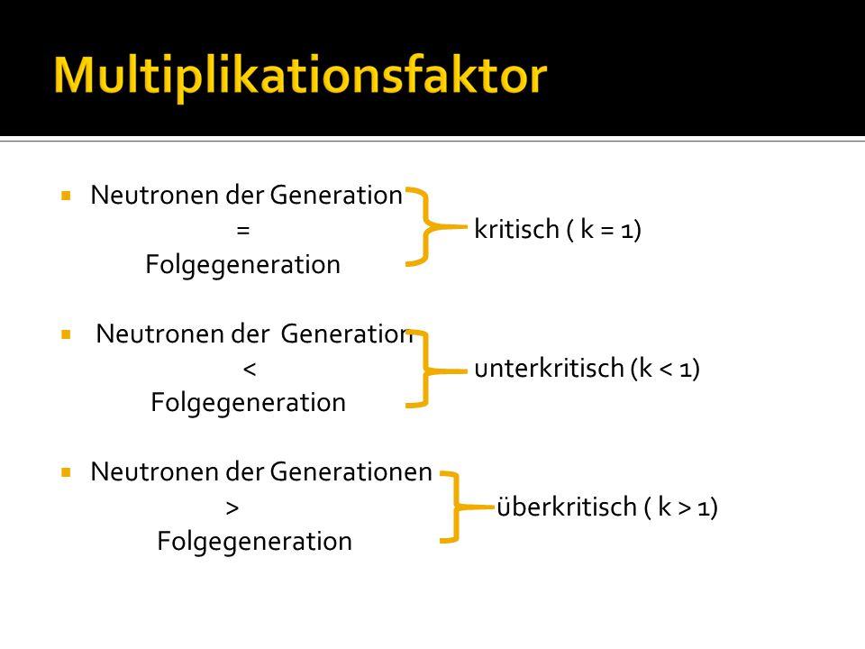 Neutronen der Generation