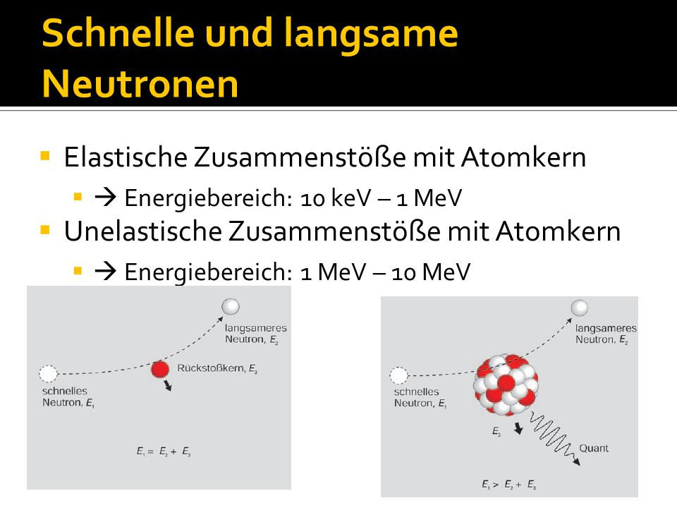 Schnelle und langsame Neutronen