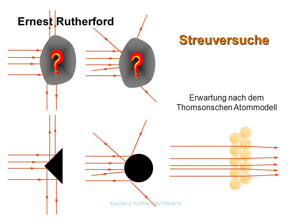 Streuversuche Ernest Rutherford